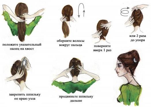 Причёска ракушка в домашних условиях