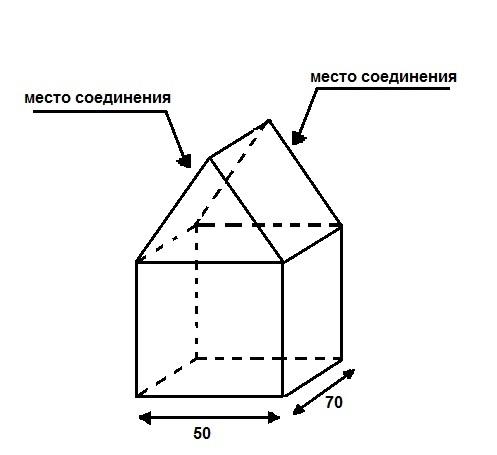 соединение крыши
